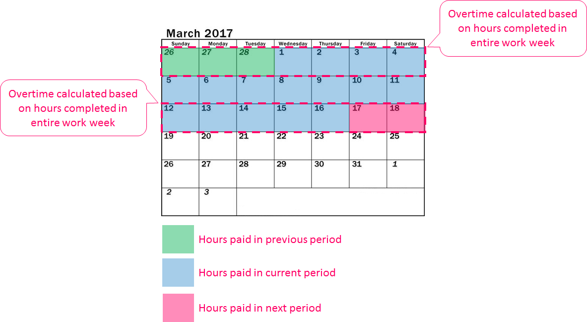 semi monthly pay period timesheet mobile